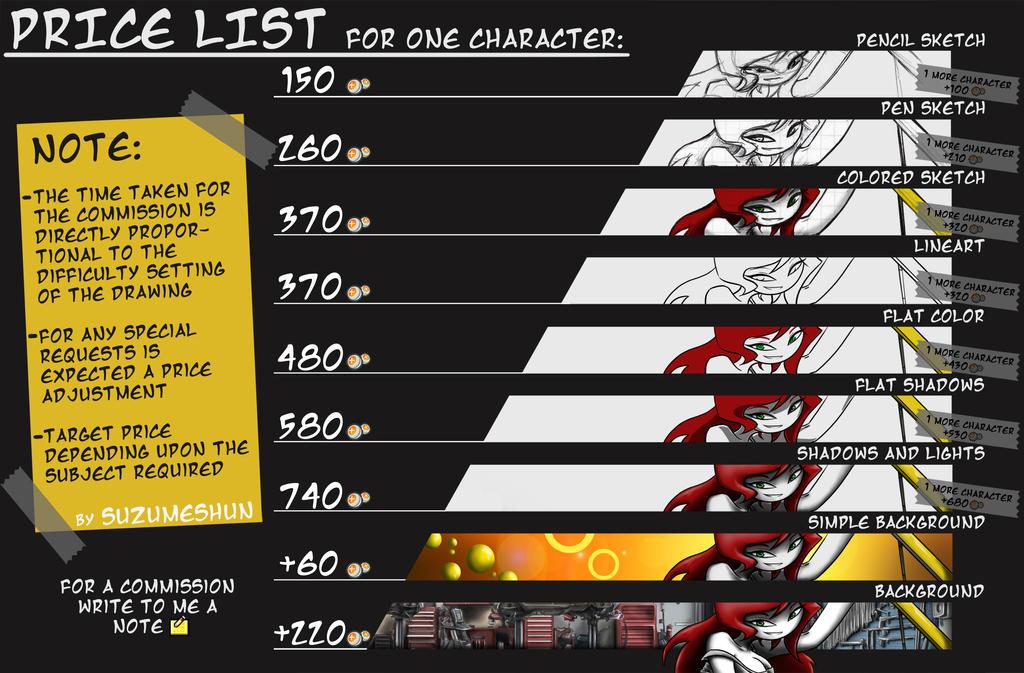 Price List by SuzumeShu