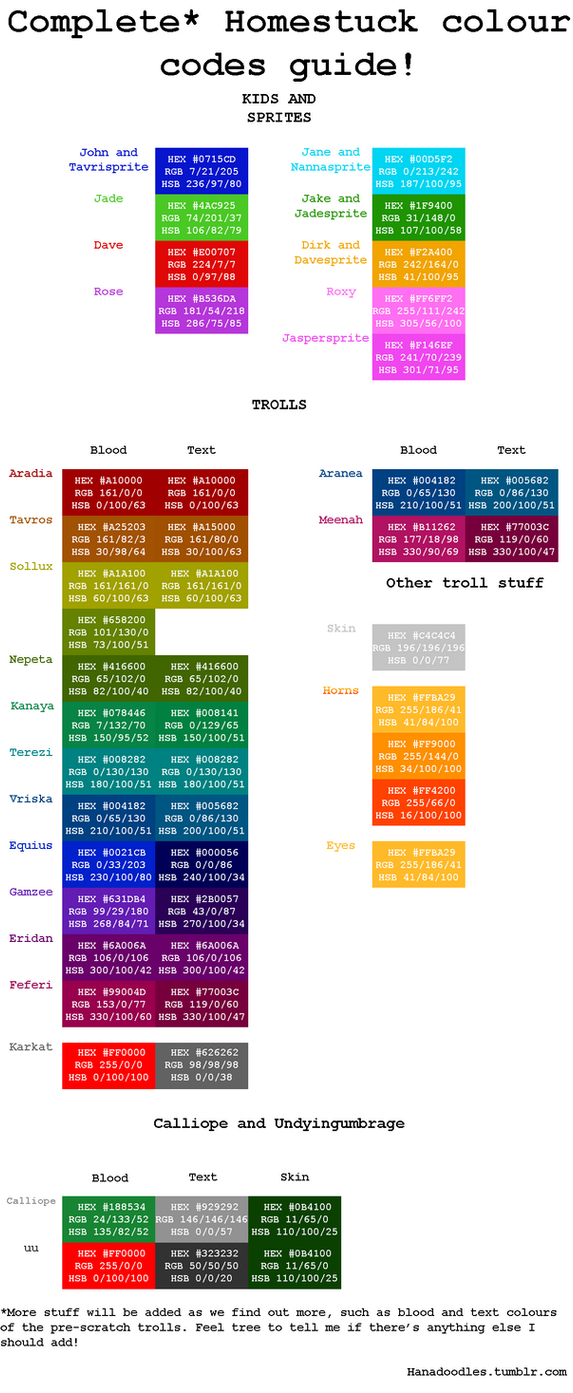Homestuck colour guide needs updating by hanadoodles on deviantart homestuck colour guide needs updating by hanadoodles geenschuldenfo Image collections