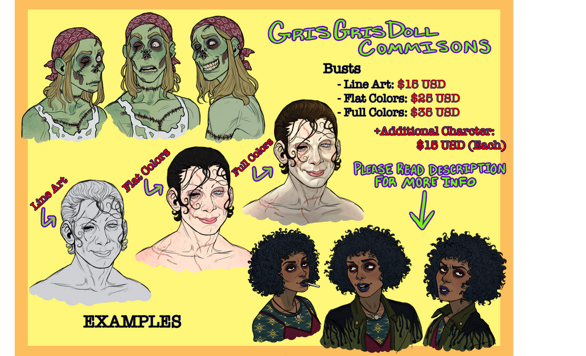 2020 Commission Prices: Bust