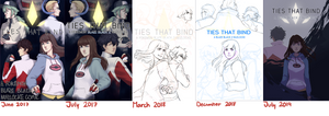 Ties that Bind Cover Iterations