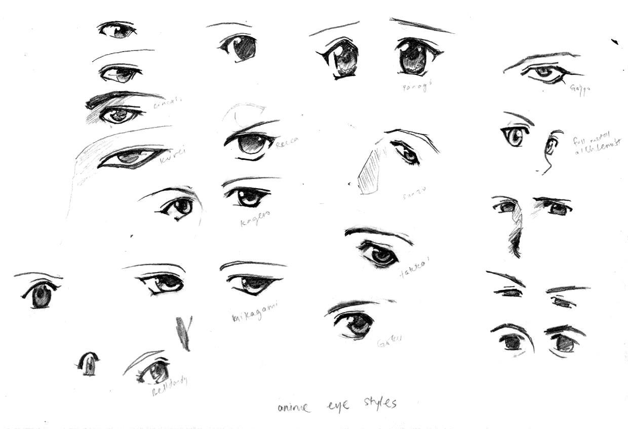 the gallery for gt anime eye reference