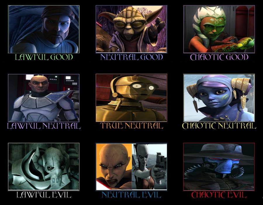 star wars alignments