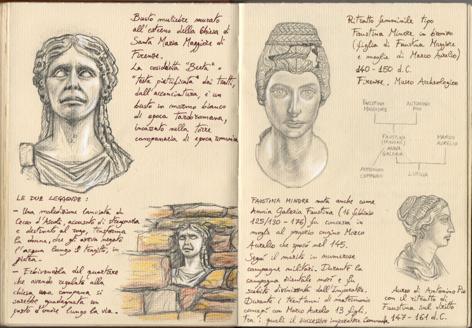 Late Roman and Roman portraits by Panaiotis