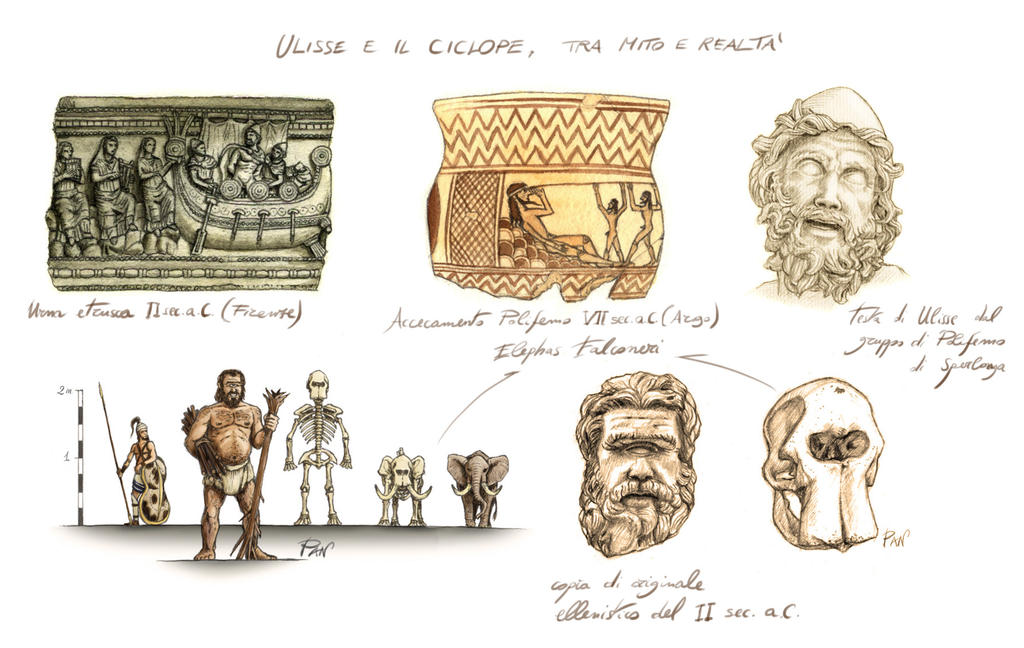 Odysseus and the Cyclops, between myth and reality by Panaiotis