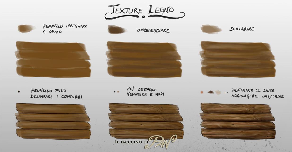 Tutorial per texture legno by Panaiotis