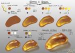 Tutorial per gemma di ambra