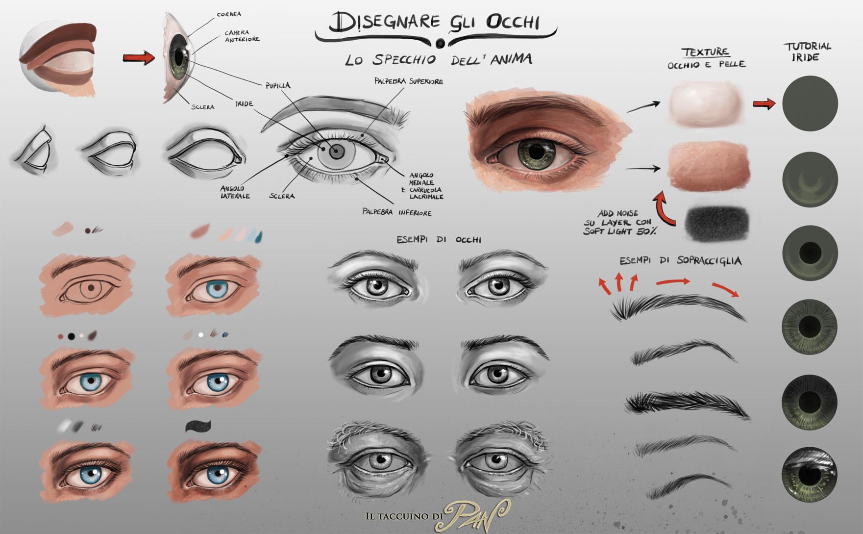 Tutorial disegnare occhi by Panaiotis