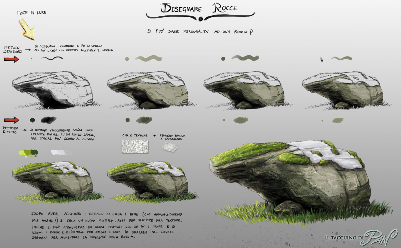 Tutorial Disegnare Rocce by Panaiotis