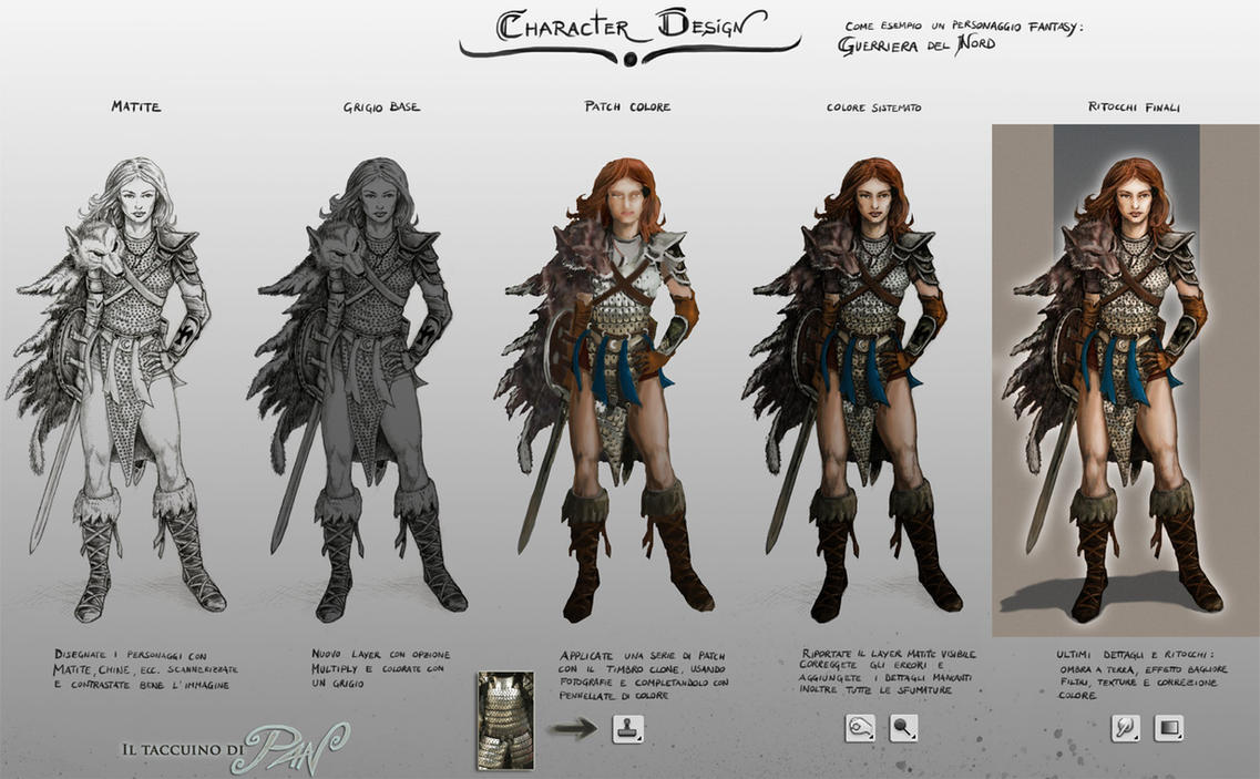 Character Design Tutorial Beginner : Tutorial character design by panaiotis on deviantart