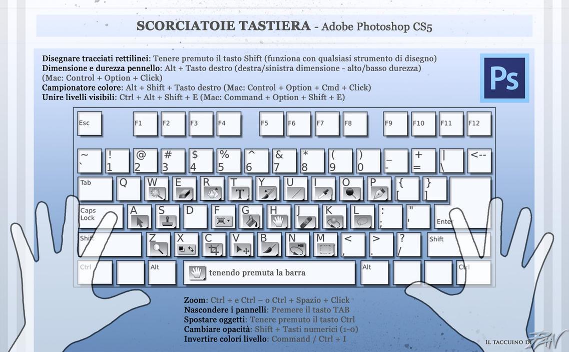 Tutorial Scorciatorie Tastiera Photoshop by Panaiotis