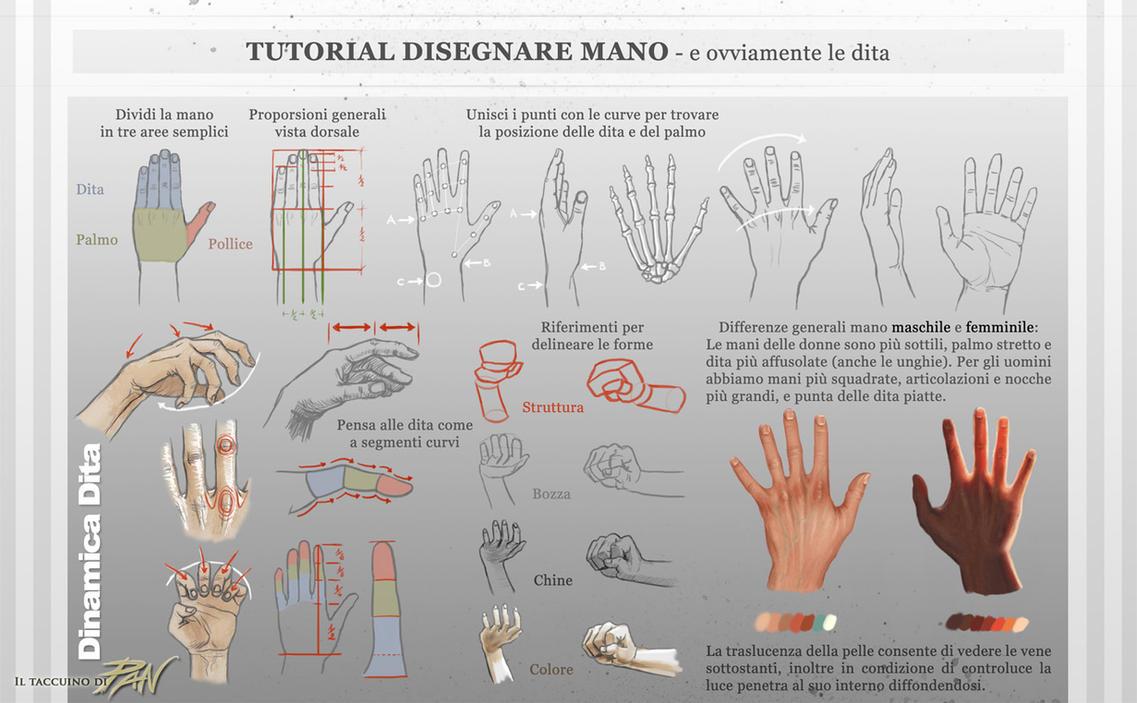 Tutorial Disegnare Mano by Panaiotis