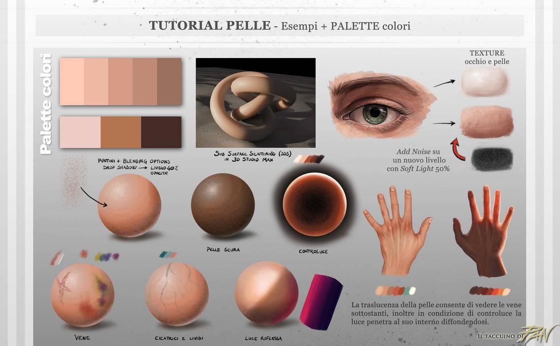 Tutorial Pelle by Panaiotis