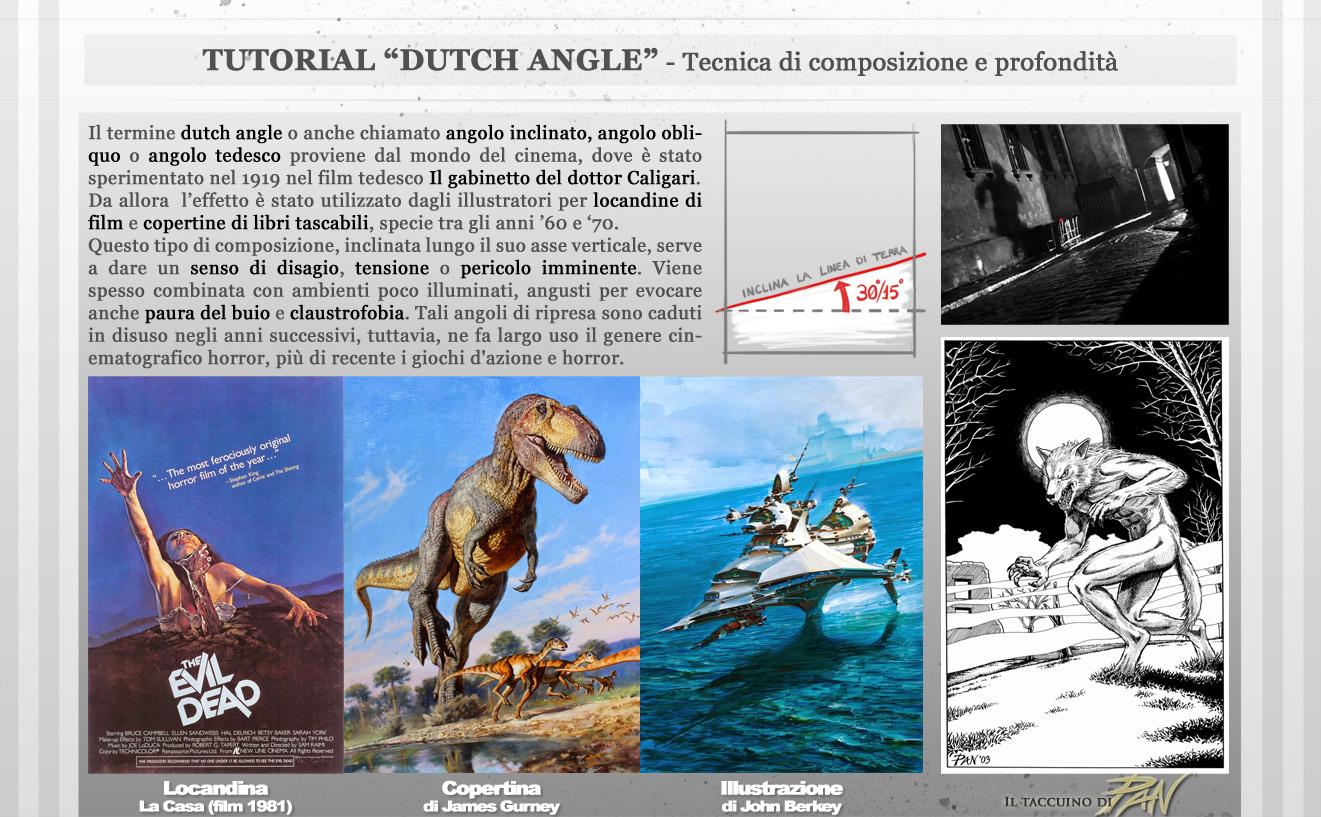 Tutorial Dutch Angle by Panaiotis