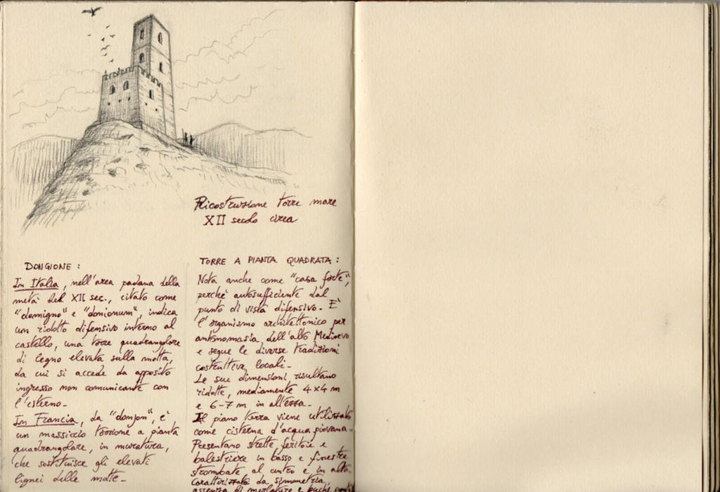 Notes on sketchbook of fortifications 03 by Panaiotis