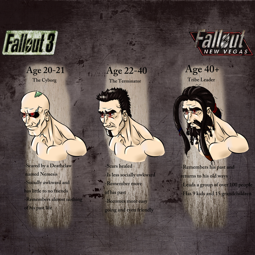 fallout 3 how to change load order