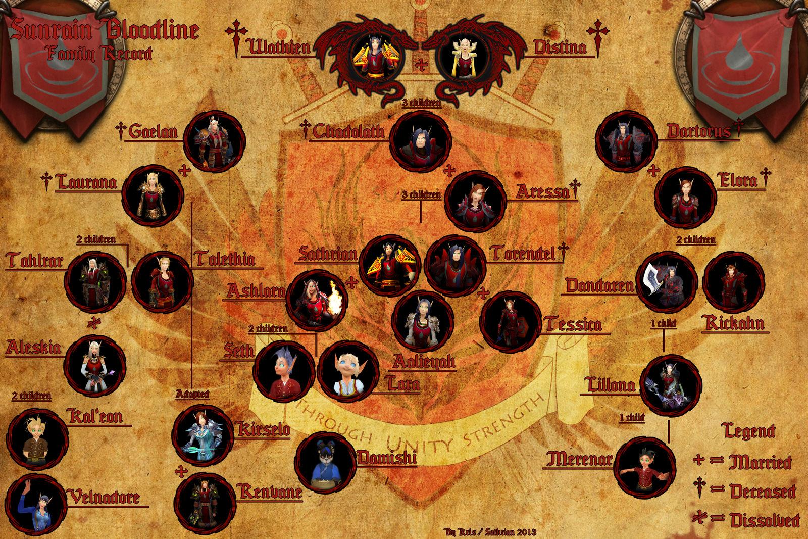Sunrain Bloodline Family Tree - [H] Argent Dawn EU by Skullkidswe