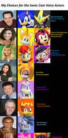 My Sonic Cast Voice Update 2021