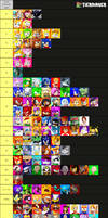 Sonic Characters Age Chart Tier List