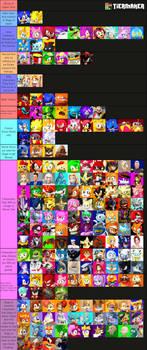 Tier List: Sega of Japan Character Chart