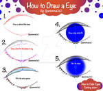 How to Draw a Eye (2020)