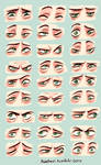 Eyes expressiveness study