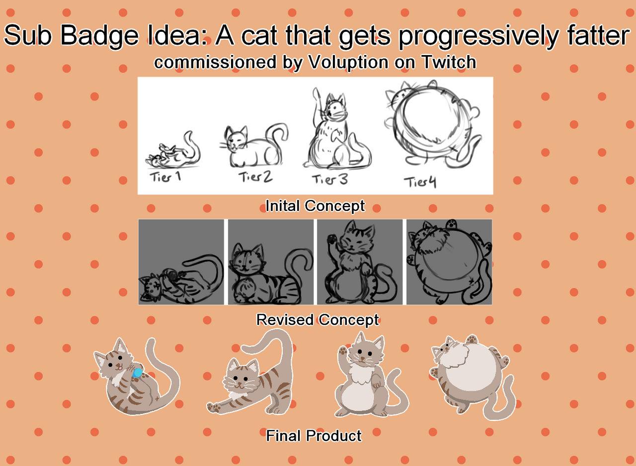 Cat Sub Badge Process by PaisleyBee on DeviantArt