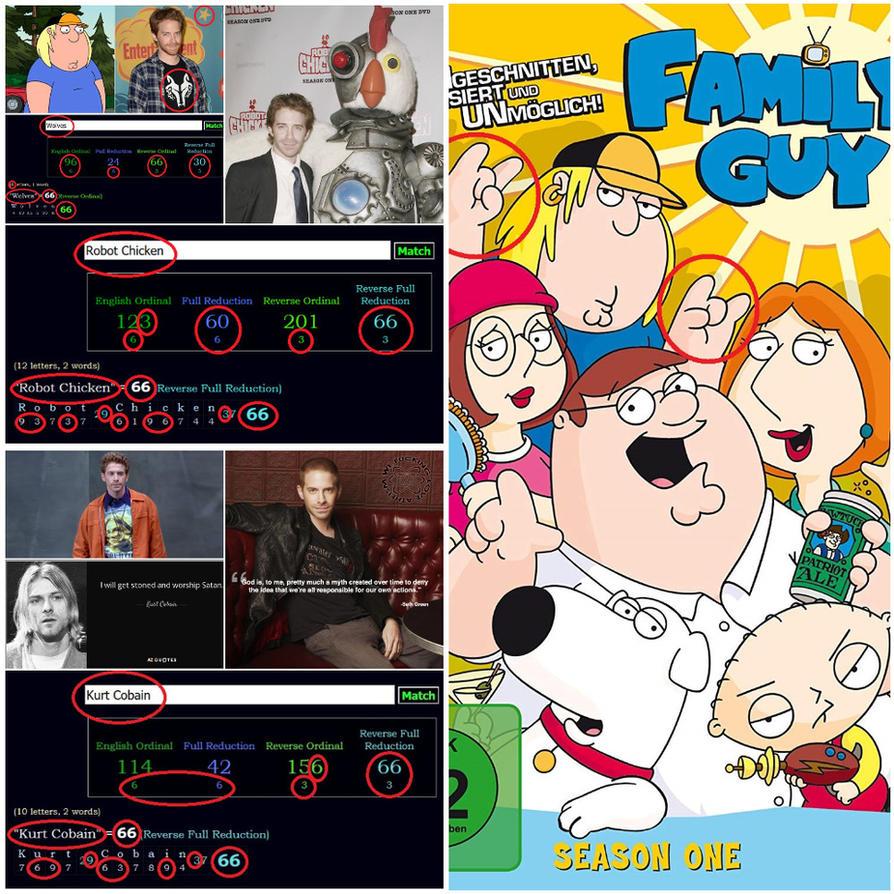 FamilyGuySethGreen by QuietW8