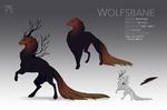 TWWM | Wolfsbane Reference