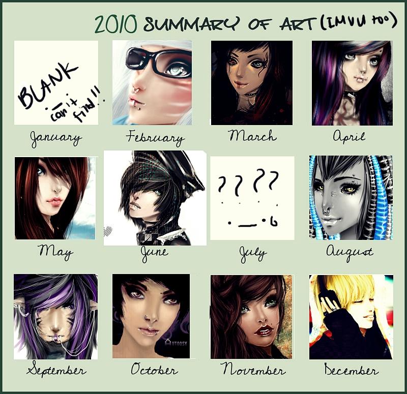 2010 Summary of Art by NyappyInTheWorld4