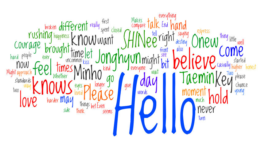 shinee hello word cloud v2 by midnightmadness11 on deviantart