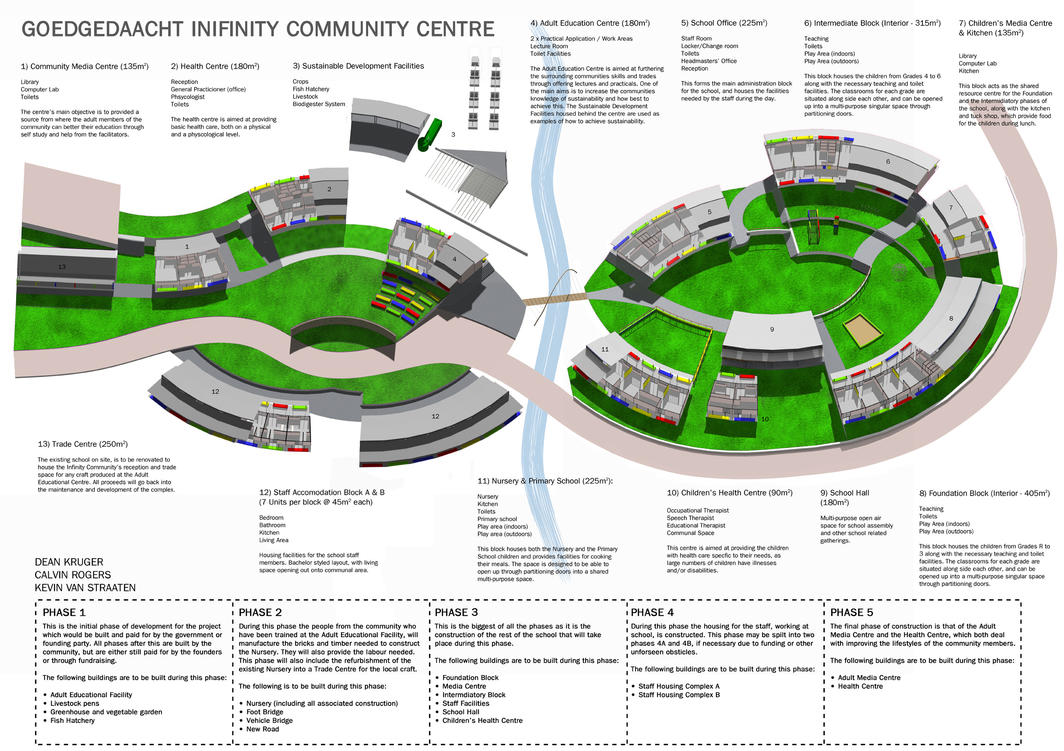 Infinity Community Centre pg 2 by Roger-Rabit