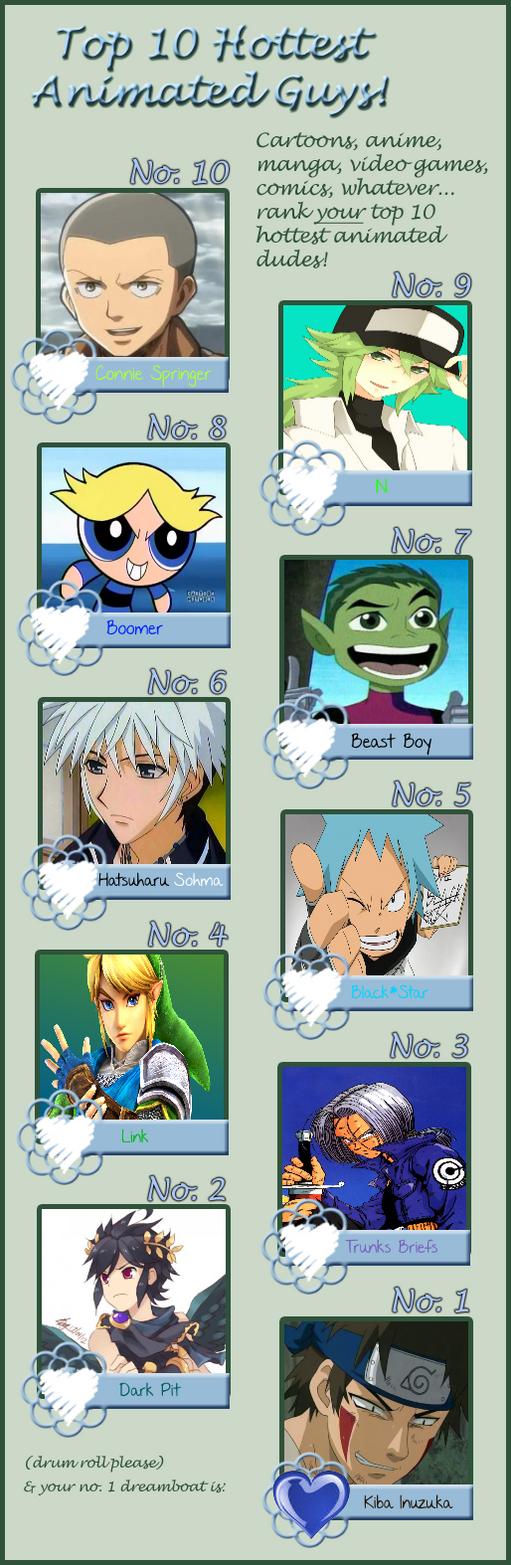 Meme:. The Bae list by Baliya