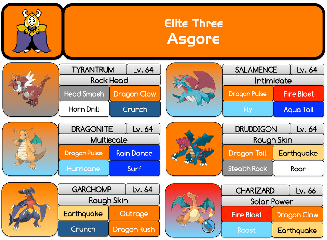 dragon kid games