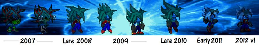 Vicious the Dark/Echidna (Timeline) Updated by ShinSubarashiKage124