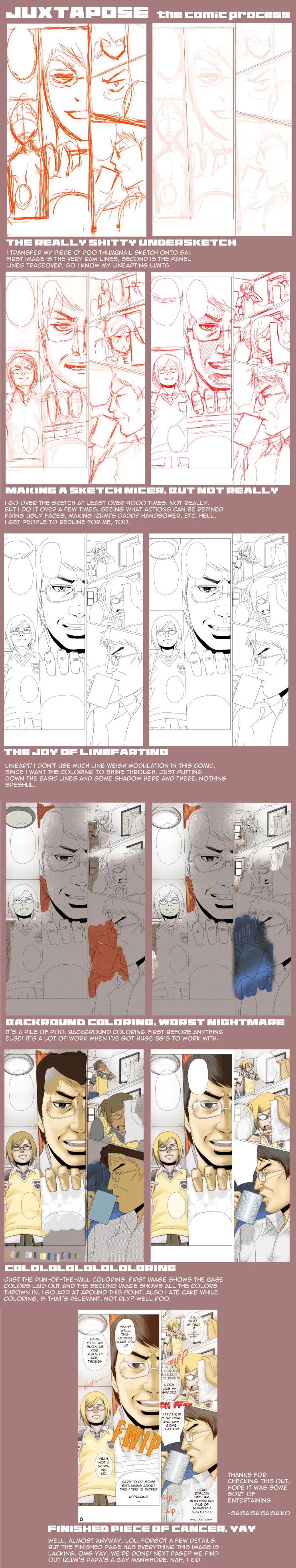 Saiko's Comicking Process by Saiko-chan