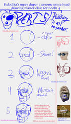 How to Draw the Head Part 3 by Fedodika