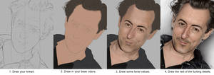 How to draw Alan Cumming.