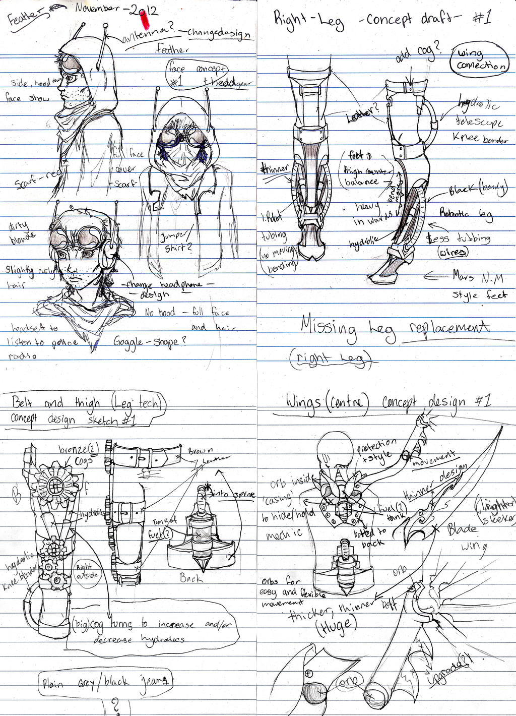 Vtc Game Design Character Development : Game character design by these dark faces on deviantart
