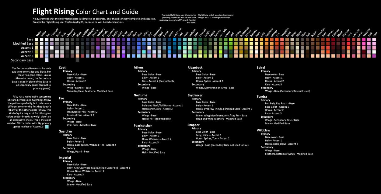 Color chart for Flight Rising by Randomonium09