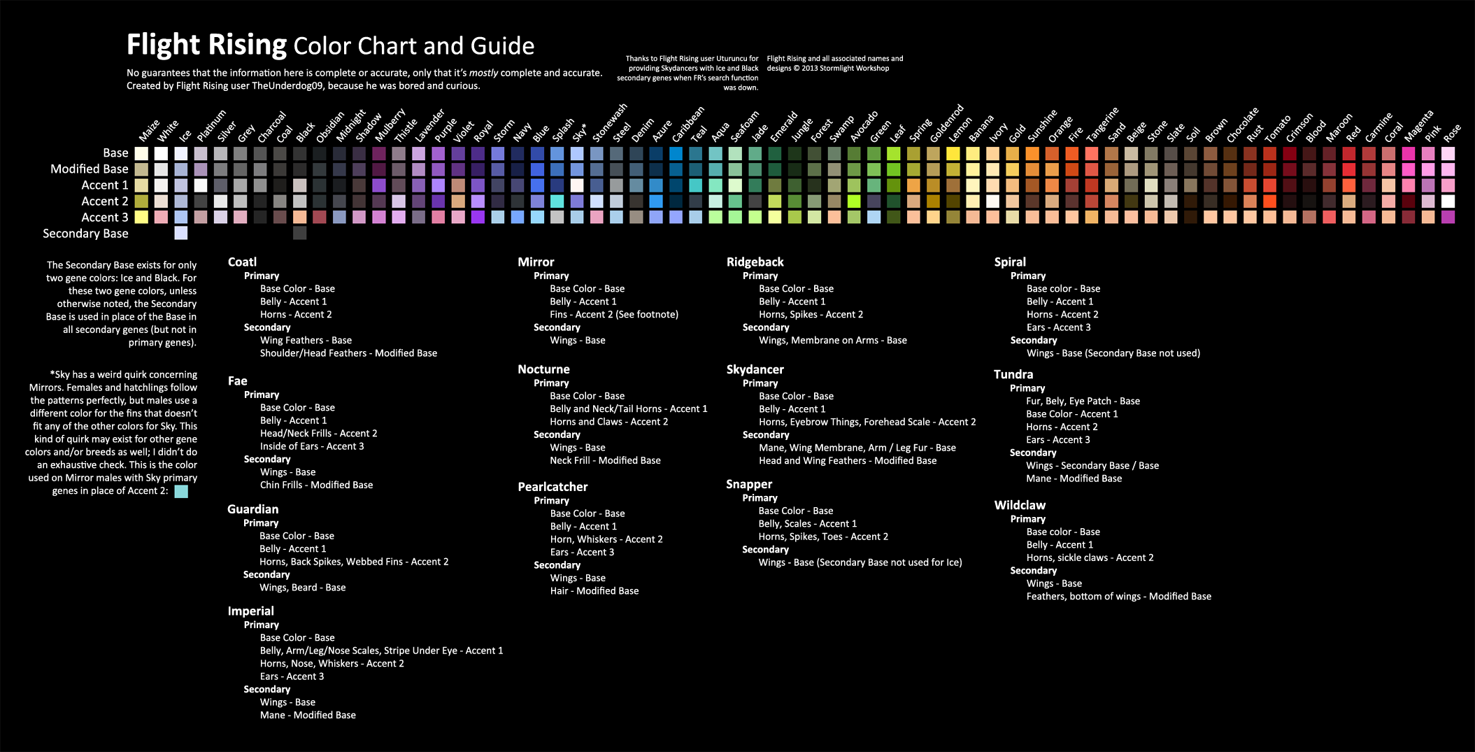 Color chart for Flight Rising