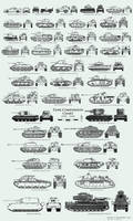 WW2 Tank Size Comparison Chart