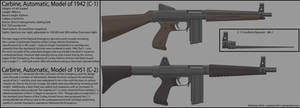 C-1 and C-2 Automatic Carbines by Wolohan2011