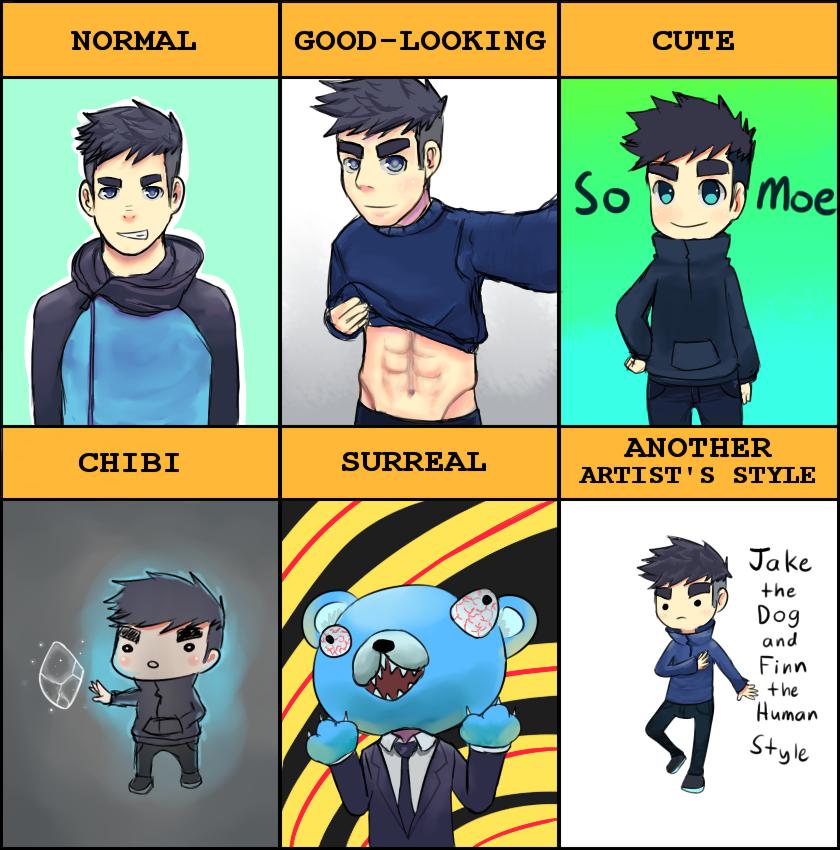 Style Meme - Mikhail by CJsux