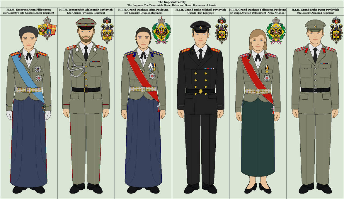 The Russian Imperial Family's Military Uniforms by TheFalconette on