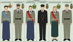 The Russian Imperial Family's Military Uniforms