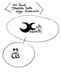 Logo Sketch: Dharieth Cath by AeWolf