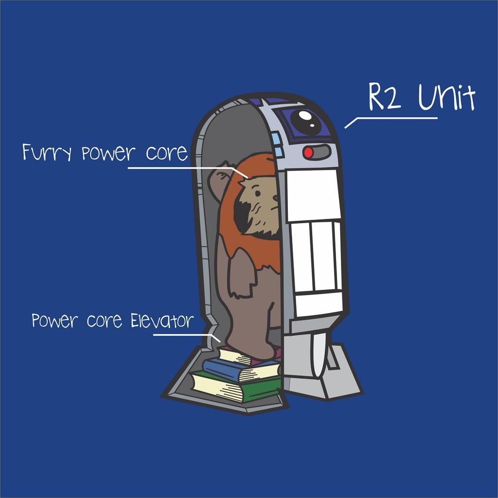 Inside an R2 unit by DoubleGhost