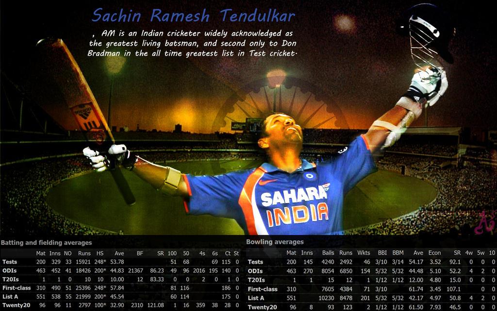 Sachin Tendulkar Wallpapers For Desktop Hd Pics Download
