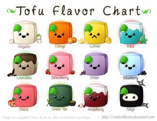 Tofu Flavor Chart by WhiteOblivion