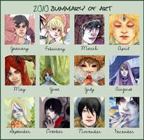 2010 Summary of Art by bluealaris